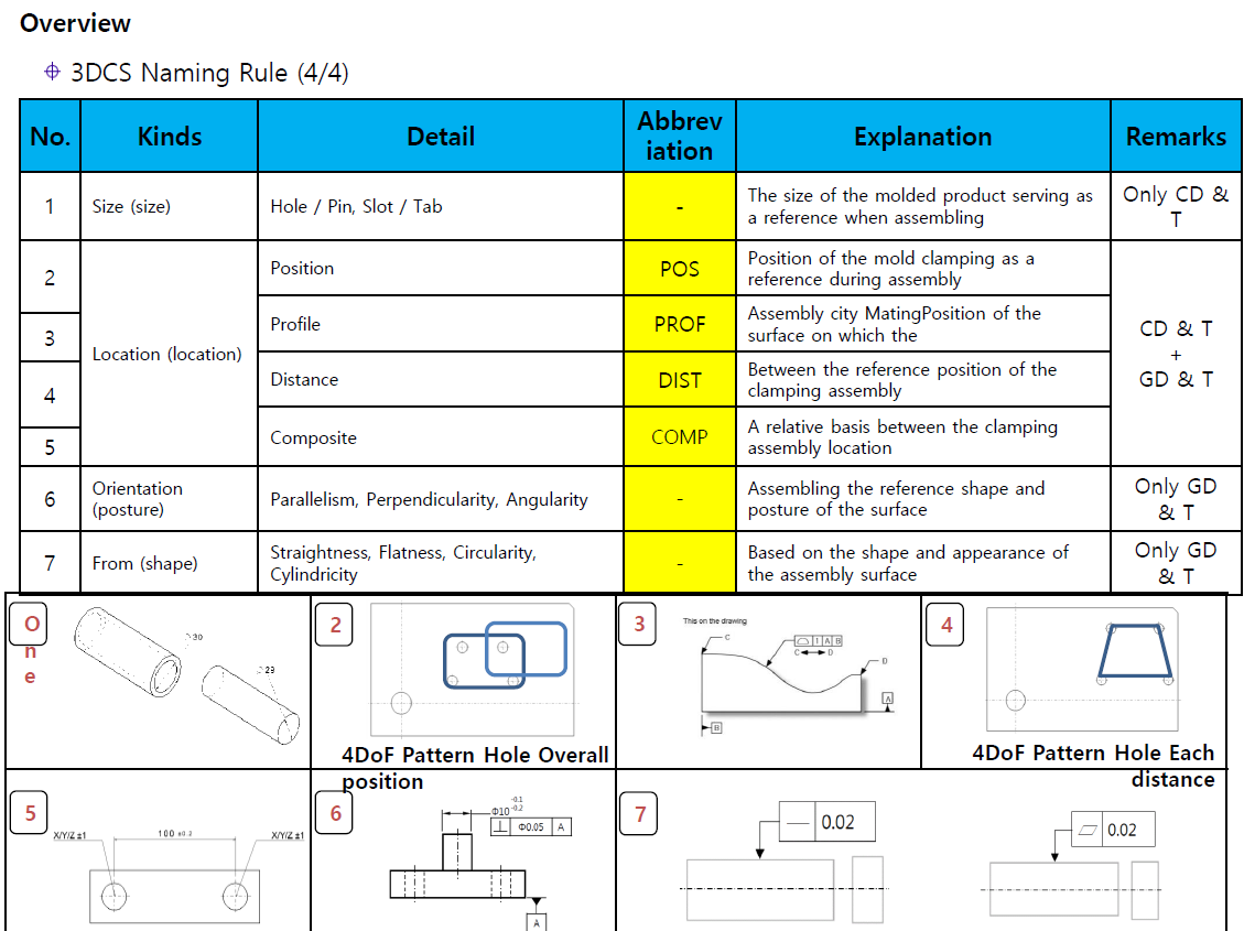 suspension-model-naming-rules-4-4