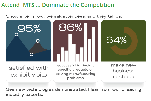 imts-survey-results-previous-shows.png