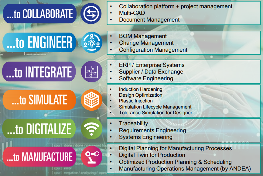 CENIT INNOVATION DAY 2021 - March 23rd - Free Virtual Event for Learning New Technology,PLM/ERP Integration, Process Enhancement, Best Practices, and Current Practices of Major Manufacturers