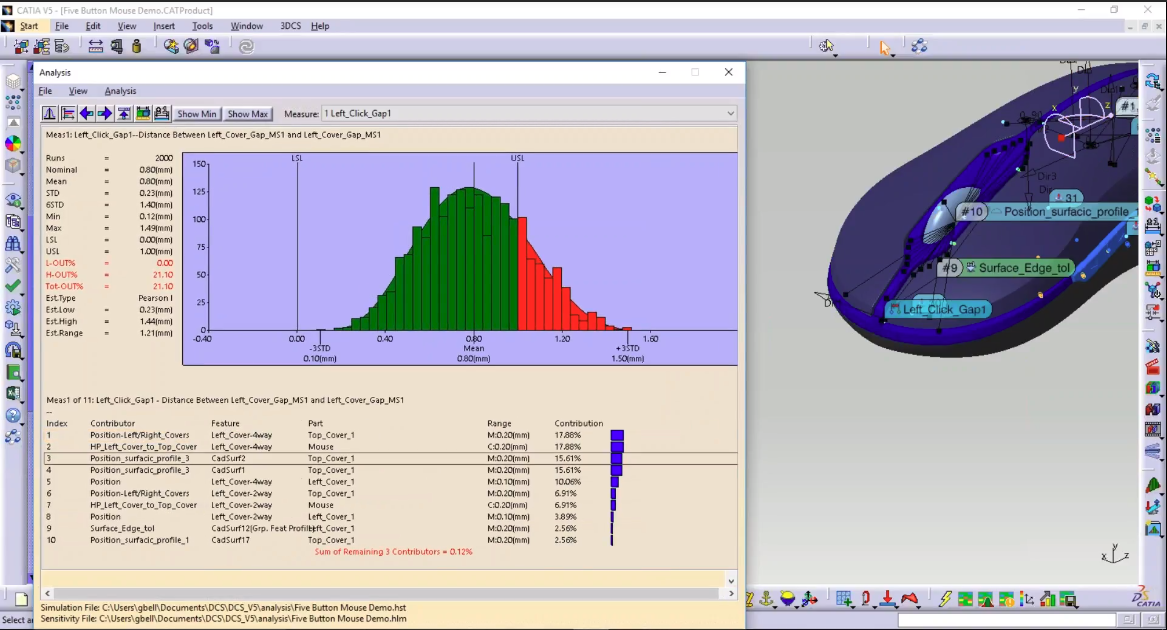 How Do You Create Actionable Information for Decision Making from Your Monte Carlo Analysis?