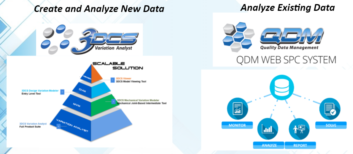 DCS Solutions - Tolerance Analysis and SPC