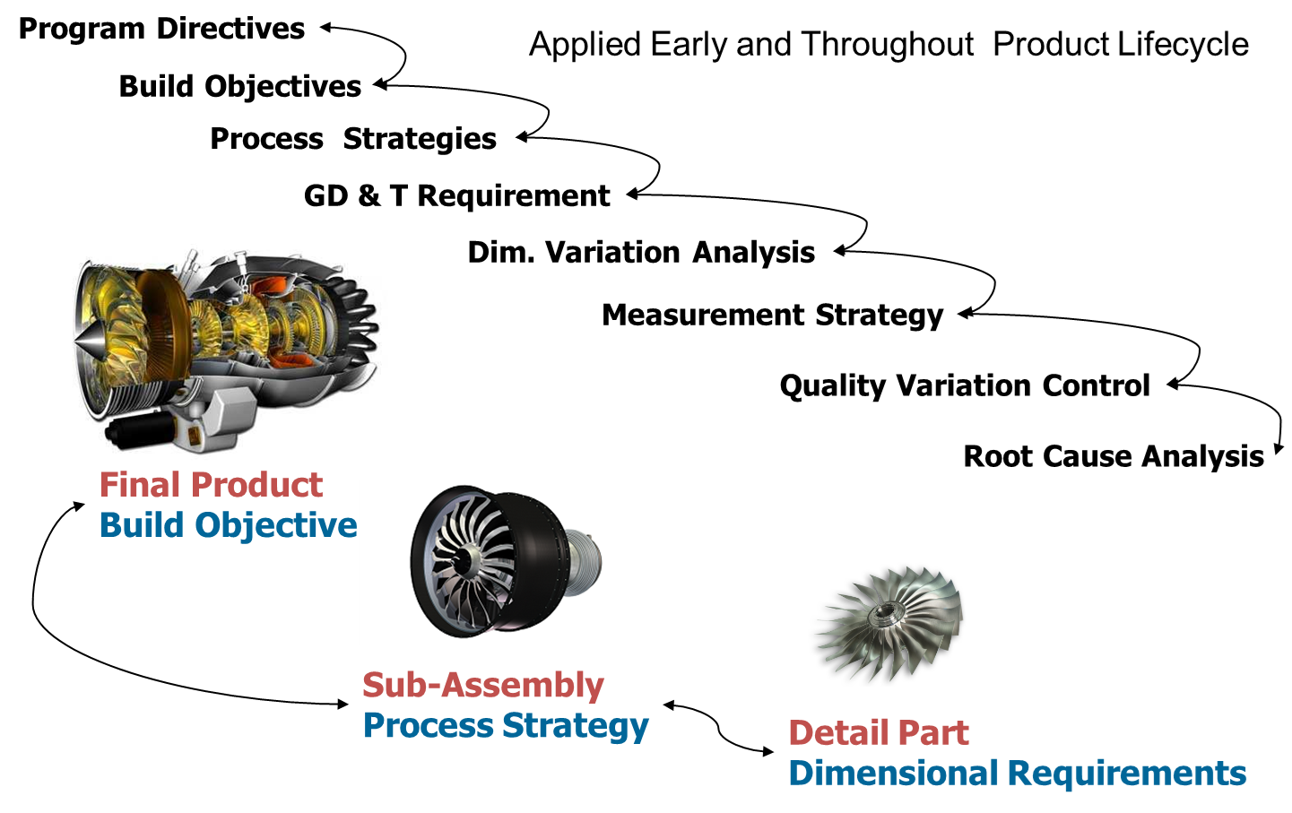 Cost of Quality - How Do You Reduce the Impact of Quality on Your Manufacturing Costs?