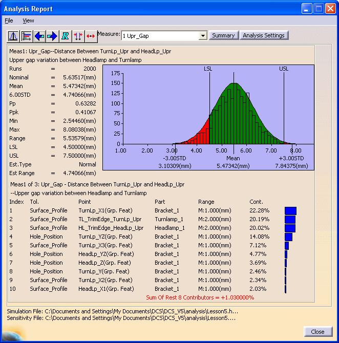 Analysis_report-2-lg.png